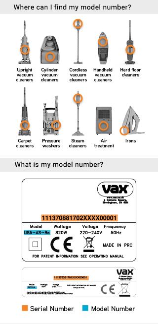 serial number